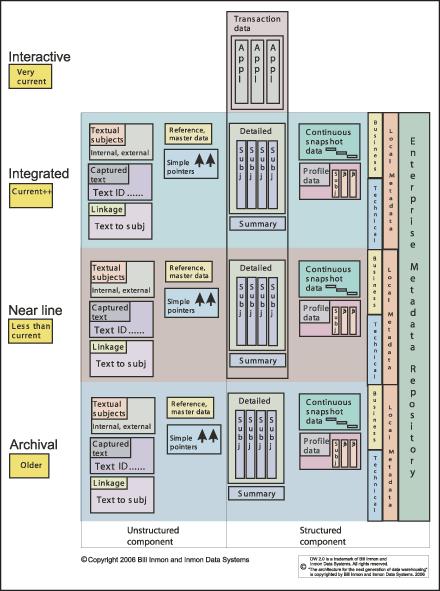 DW20-schematic