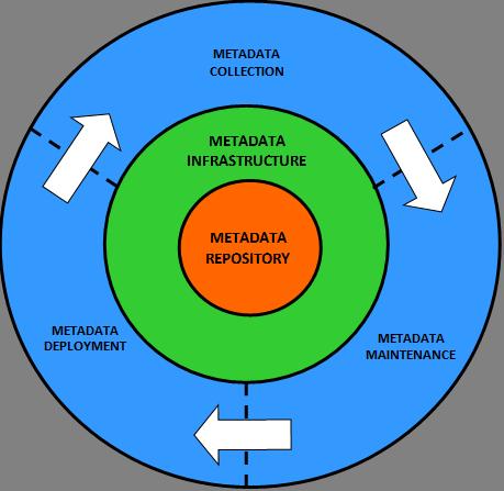 metadata-image